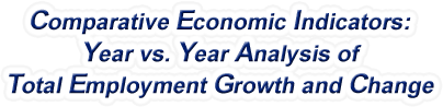West Virginia - Year vs. Year Analysis of Total Employment Growth and Change, 1969-2016
