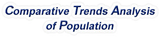 West Virginia - Comparative Trends Analysis of Population, 1969-2017