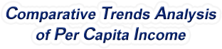 West Virginia - Comparative Trends Analysis of Per Capita Personal Income, 1969-2017