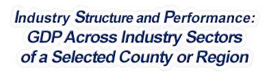 West Virginia - Gross Domestic Product Across Industry Sectors of a Selected County or Region