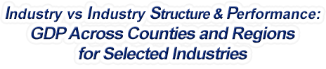 West Virginia - Industry vs. Industry Structure & Performance: GDP Across Counties and Regions for Selected Industries
