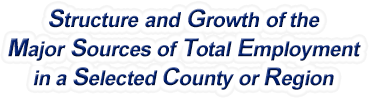 West Virginia Structure & Growth of the Major Sources of Total Employment in a Selected County or Region